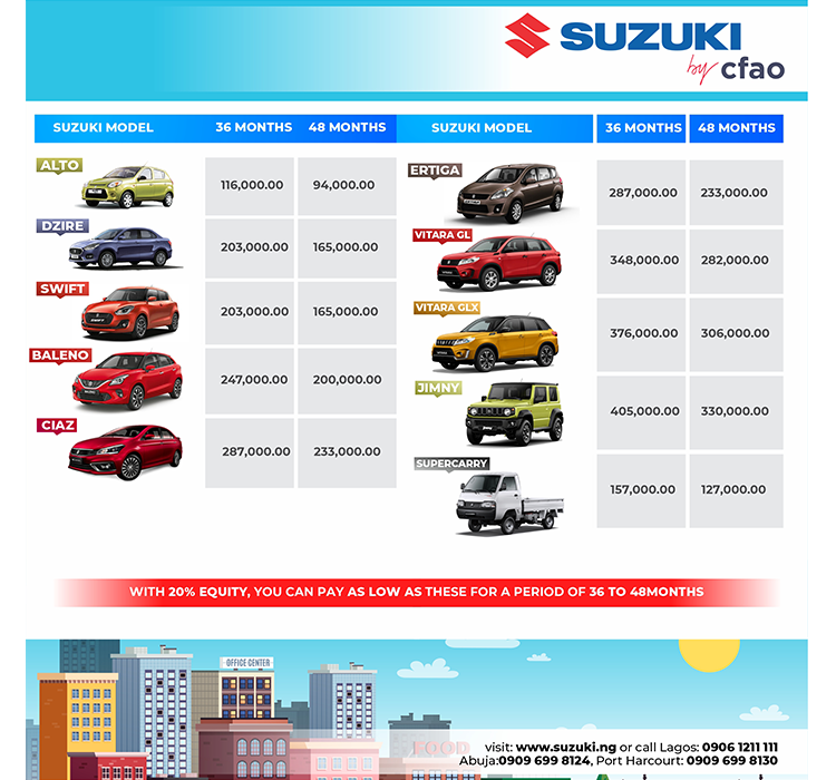 Suzuki Trade-In Promo